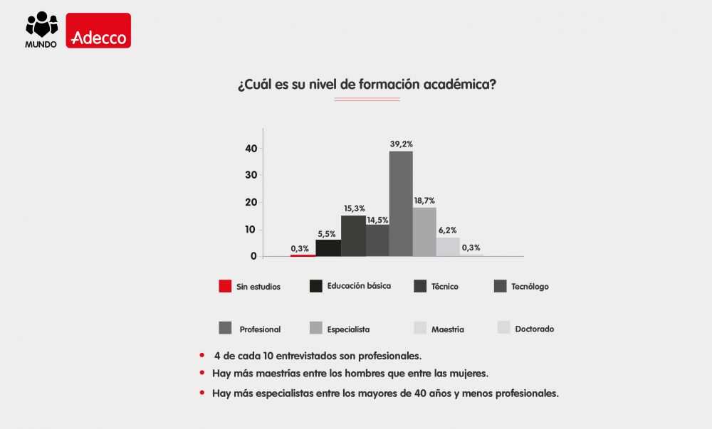graficas-Agosto-2016-2